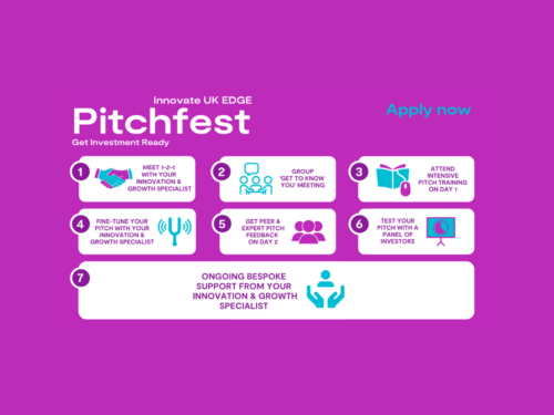 Pitchfest 2021 East of England